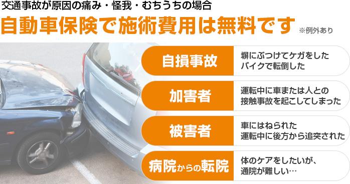 交通事故の治療は保険適用で自己負担0円です
